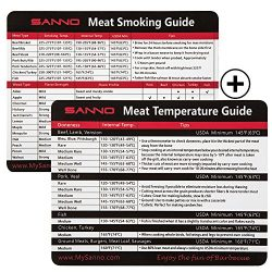SANNO Meat Smoking and Temperature Guide with Magnet for Grill or Refrigerator,Best Barbecue Gri ...