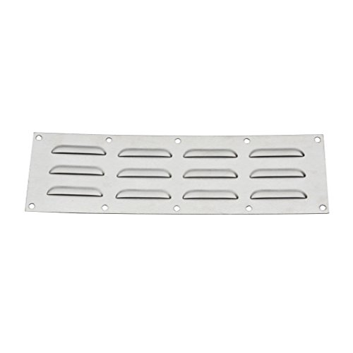 Stanbroil Stainless Steel Venting Panel for Grill Accessory, 15″ by 4-1/2″